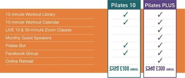 orange background a list of the Pilates memberships with ticks as to whats included